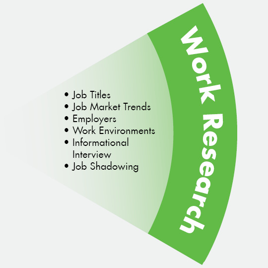 Green at Work: Finding a Business Career that Works for the Environment